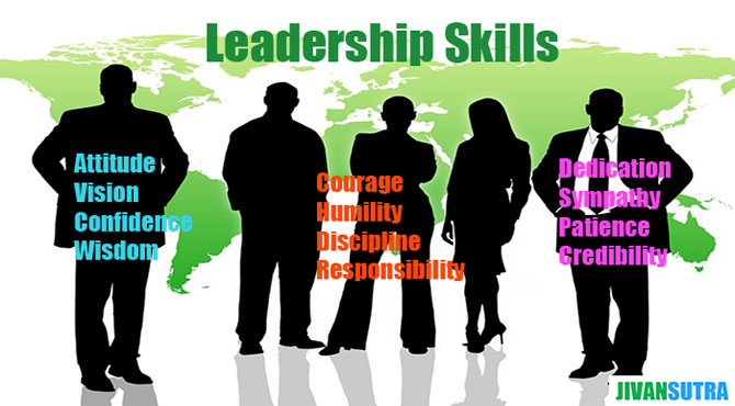 Leadership Skills and Qualities in Hindi
