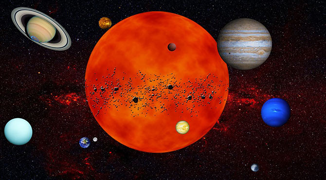 Wonderful Facts about Solar System in Hindi