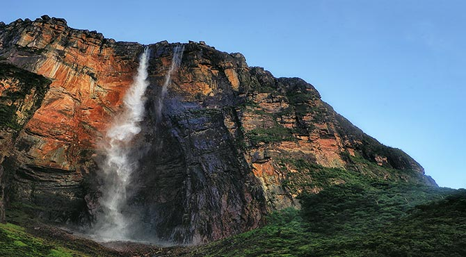 10 Highest Waterfalls in The World in Hindi